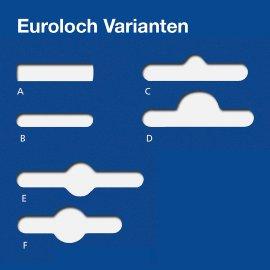 Euroloch E für Modell L